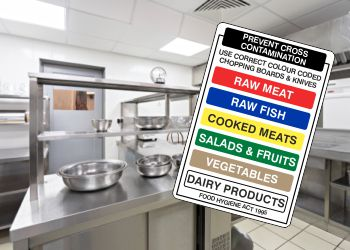 Catering Signs - What do you need to know?