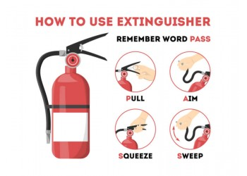 A Guide to Fire Extinguisher Safety Signs