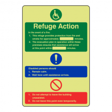 Photoluminescent Refuge Action Sign