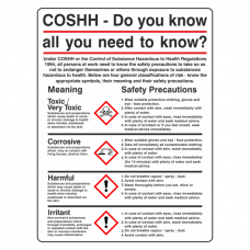 COSHH - Do You Know All You Need To Know Sign?