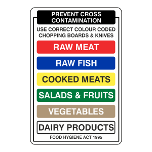 Prevent Cross Contamination Sign