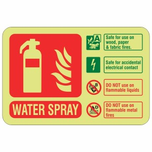 Photoluminescent Water Spray Fire Extinguisher ID Sign (Landscape)