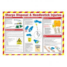 Sharps Disposal & Needle stick Injuries Poster