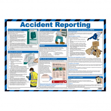 Accident Reporting Safety Poster