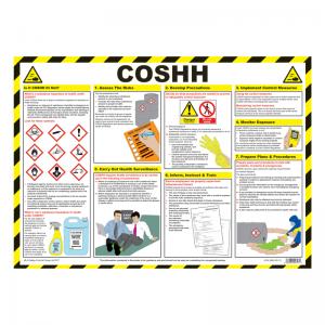COSHH Poster