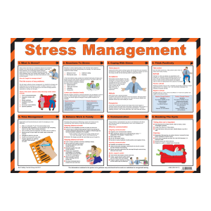 Stress Management Poster