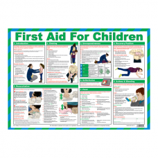 First Aid For Children Poster