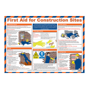 First Aid for Construction Sites Poster
