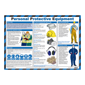 Personal Protective Equipment Safety Poster
