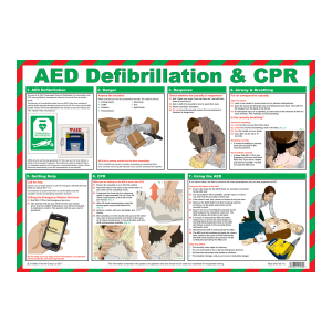 AED Defibrillation & CPR Safety Poster