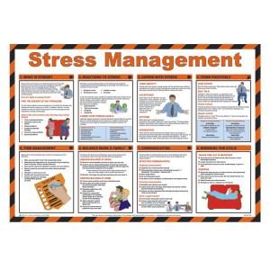 Stress Management Poster