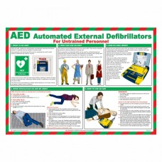 Automated External Defibrillators (AED) Poster